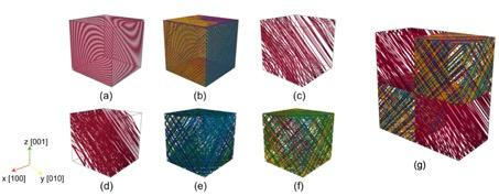 """Phd Defence:"""" Investigation of grain size and shape effects on crystal plasticity by dislocation dynamics simulations"""""""